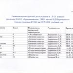 Расписание внеурочной деятельности 5-11 классы